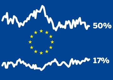 Valoración de los europeos de su vinculación con la UE