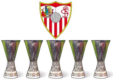 El Sevilla se impone al Liverpool en la final de la Liga Europa