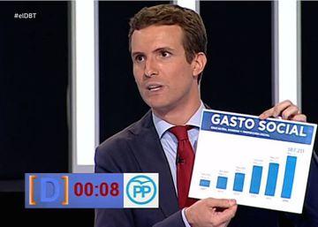 Mentir en directo por televisión