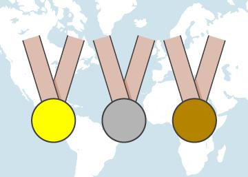 Medallero histórico de los Juegos Olímpicos de verano