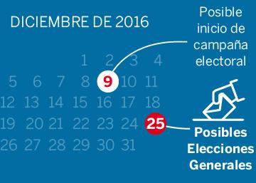 Calendario de investidura y posibles Elecciones Generales