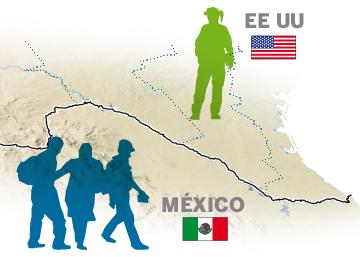 Inmigrantes sin papeles detenidos en la frontera de EE UU y México