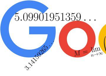 Cinco 'frikadas' matemáticas de Google