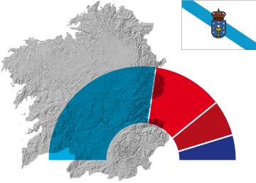 Elecciones autonómicas en Galicia