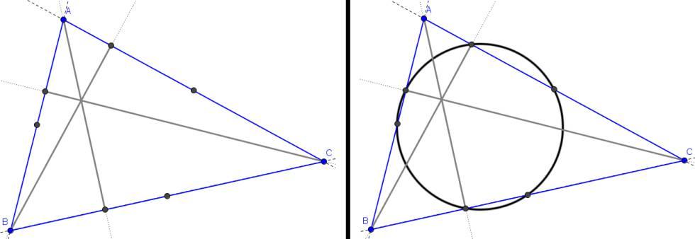 La circunferencia de Feuerbach o por qué me encantan los triángulos