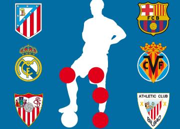 Futbolistas lesionados en los equipos que encabezan la Liga