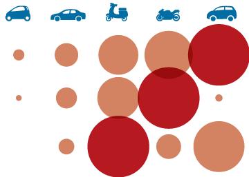 Medios de transporte para ir al trabajo y contaminación de los vehículos