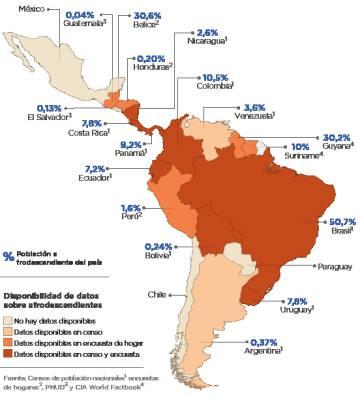 Los afrodescendientes en América Latina, según datos del Banco Interamericano de desarrollo