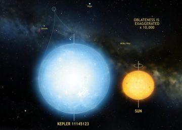 Descubren la estrella más redonda que se conoce