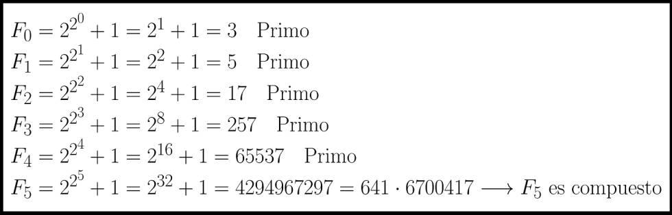 Primos de Fermat para n=0,1,2,3,4 y factorización de F5