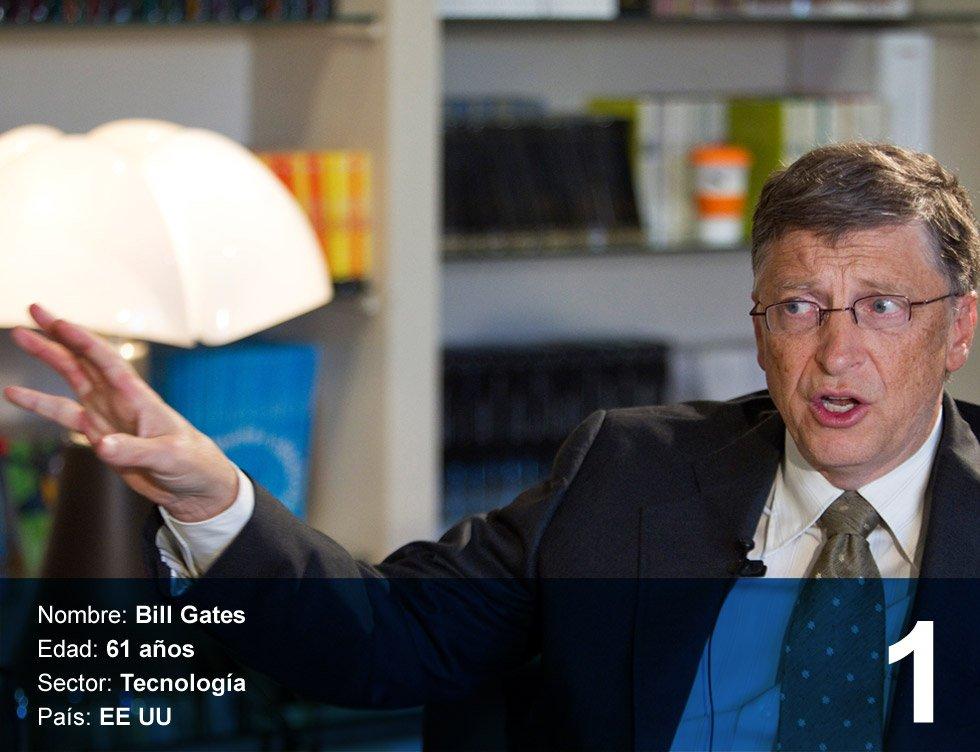 Bill Gates. 90.600 millones de dólares.   Nació en Seattle (Estados Unidos) en 1955. Casado con Melinda Gates y padre de tres hijos, fundó Microsoft en un garaje junto a Paul Allen y lo convirtió en la mayor empresa informática del mundo. A finales de los 90 comenzó a desligarse de la empresa y hoy está centrado en actividades de filantropía, pero en 2016 su fortuna sigue siendo la mayor del mundo, según Bloomberg.
