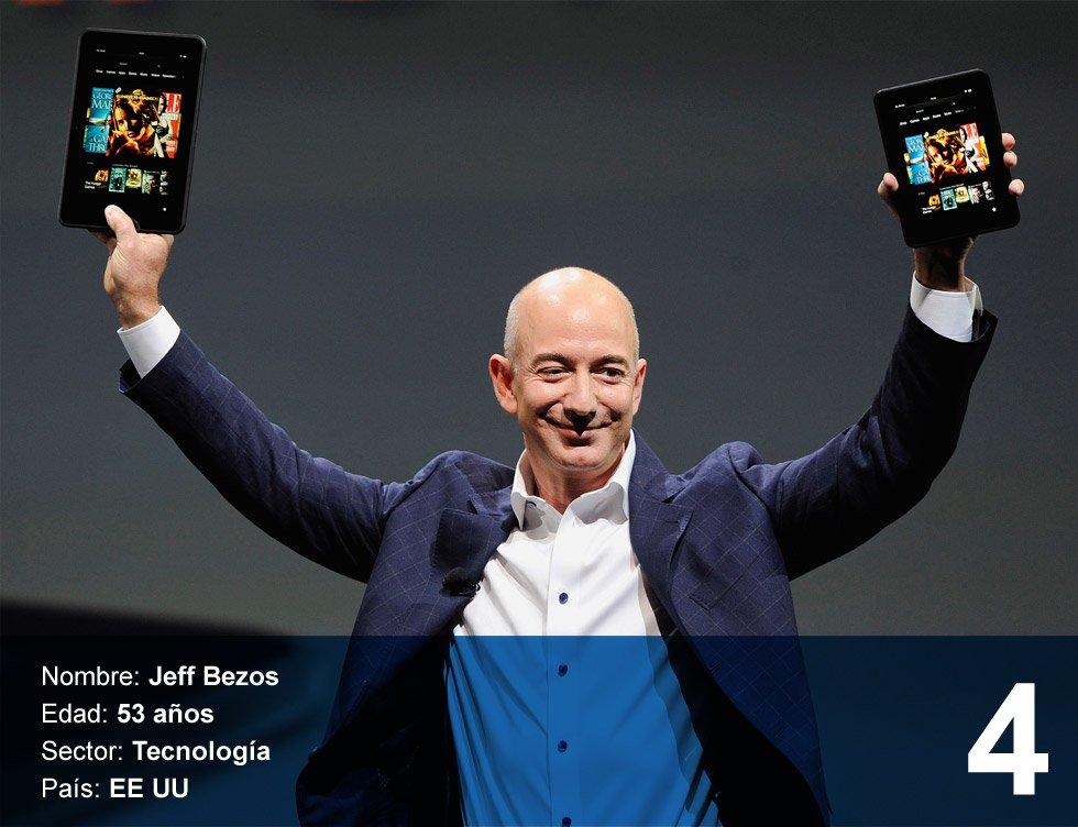 Jeff Bezos. 65.400 millones de dólares.  Nació en Alburquerque (México) en 1964. Se graduó en la Universidad de Princeton. Está casado y es padre de cuatro hijos. Creó Amazon en 1994 para vender libros por Internet y hoy tiene un imperio de comercio 'on line', que cotiza en Bolsa desde 1997.