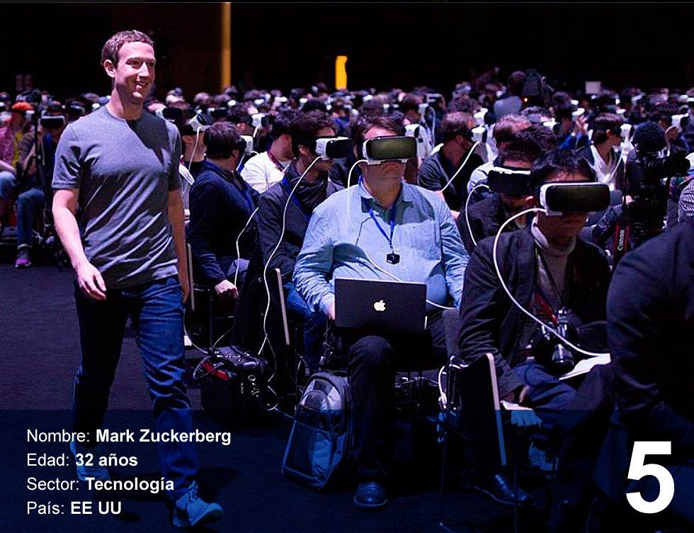 Mark Zuckerberg. 50.000 millones de dólares.  Cofundador y consejero delegado de Facebook, es el más joven de la lista de los grandes millonarios de 2016. Nació en White Plains (Nueva York, Estados Unidos) en 1984. Creó la red social con tres compañeros cuando estudiaba en Harvard. Está casado y tiene una hija. Desde 2010 ha comenzado a dedicar parte de su tiempo y su fortuna a actividades de filantropía.