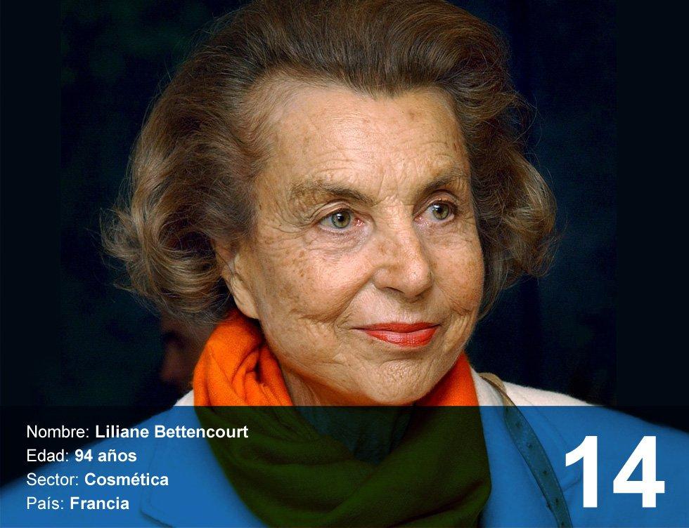 Liliane Bettencourt. 36.200 millones de dólares.  La única mujer entre los 15 más ricos. Es la hija del fundador de L'Oreal, de quien heredó el imperio familiar de la cosmética en 1957, al morir su padre. Liliane llevaba trabajando ya 20 en la compañía cuando tomó las riendas, ya que había entrado a trabajar con 15 años como aprendiz. Su marido, André Bettencourt (fallecido en 2007), fue un héroe de guerra condecorado y se convirtió en vicepresidente de L'Oreal. En 2015 se celebró un juicio en Francia contra varios empresarios y gestores a los que se acusaba de tratar de esquilmar la fortuna de Bettencourt, aprovechando su avanzada edad. Ocho hombres fueron condenados.