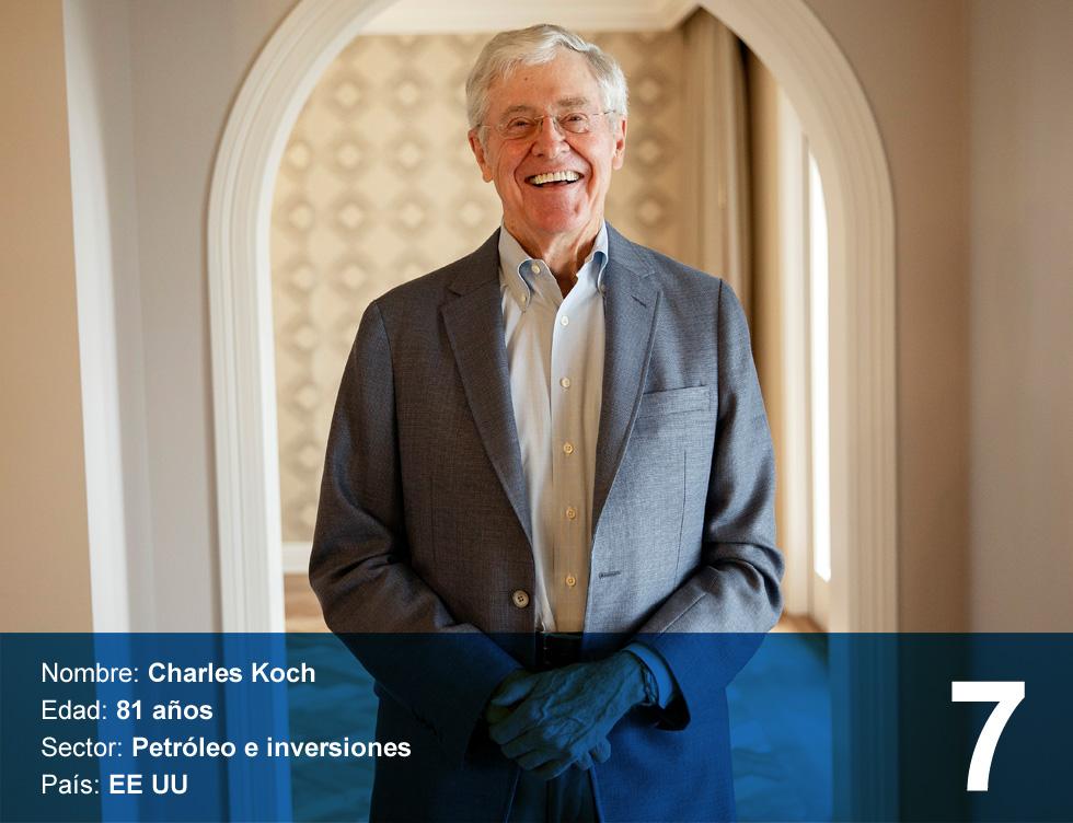 Charles Koch. 45.600 millones de dólares.  Es el presidente y consejero delegado de Koch Industries, un conglomerado que tiene refinerías, gaseoductos, papaleras y otras industrias. El mayor de los hermanos Koch nació en 1935 en Wichita (Kansas, Estados Unidos), tiene formación militar y luego se graduó en el MIT. Está casado y tiene dos hijos. Asumió las riendas de la compañía familiar fundada por su padres, Fred y Mary, cuando murió su padre, en 1967. Está muy unido a su hermano David, que le sigue en la lista de los más ricos.