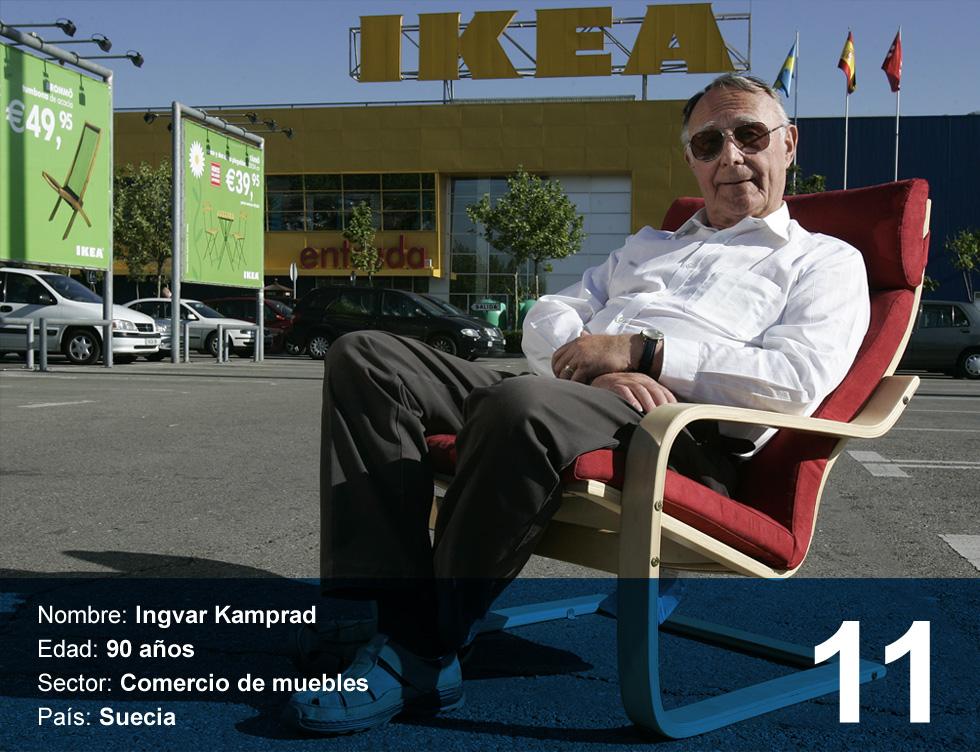 Ingvar Kamprad. 39.700 millones de dólares.  Es el padre de Ikea. Nació en 1926 en Agunnyard (Suecia). Creó la compañía de muebles más internacional en 1943 con dinero que le prestó su padre. En 1963 comenzó a expandirse por Europa y en 1985 por Estados Unidos. En 1994 Kamprad pidió disculpas públicamente por haberse afiliado a un partido sueco nazi cuando tenía 20 años. Tiene cuatro hijos, que han tomado las riendas de la empresa.