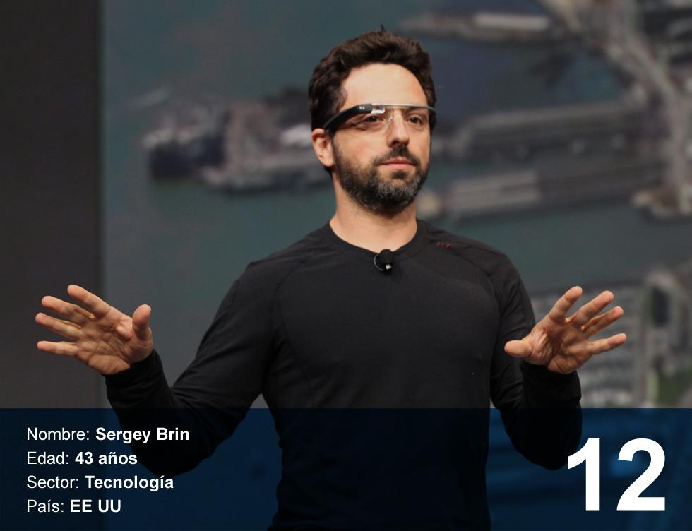 Sergey Brin. 39.200 millones de dólares.  Nacido en Moscú en 1973, emigró con su familia a Estados Unidos en 1979. En 1993 se graduó en Stanford. Es uno de los fundadores de Google, el buscador que creó junto a Larry Page. Es padre de dos niños. Actualmente controla cerca del 6% de las acciones del buscador y tiene inversiones en otras tecnológicas.