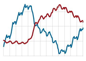 El mercado laboral en 2016