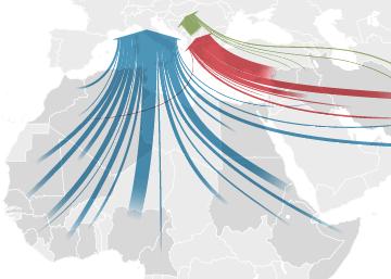 Evolución de las llegadas de inmigrantes a Europa