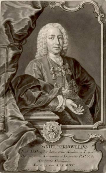 Retrato de Daniel Bernoulli.