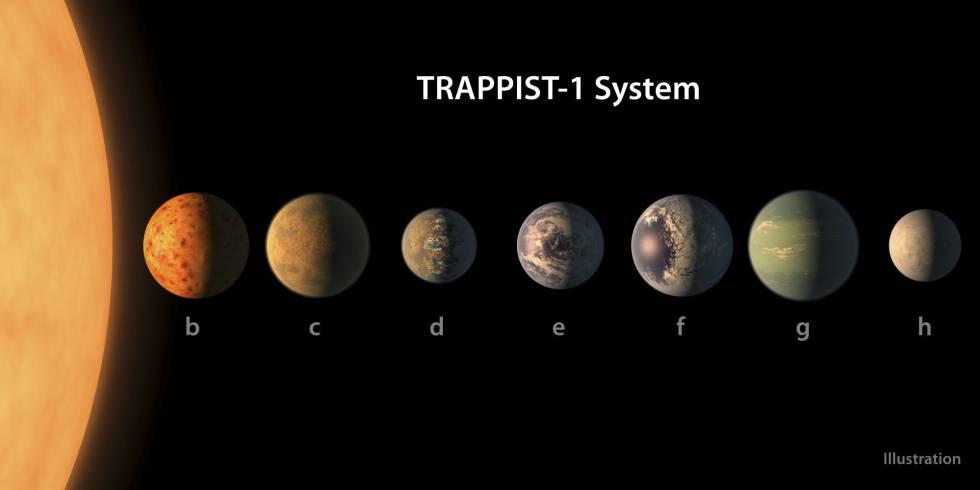 Recreación del nuevo sistema extrasolar.