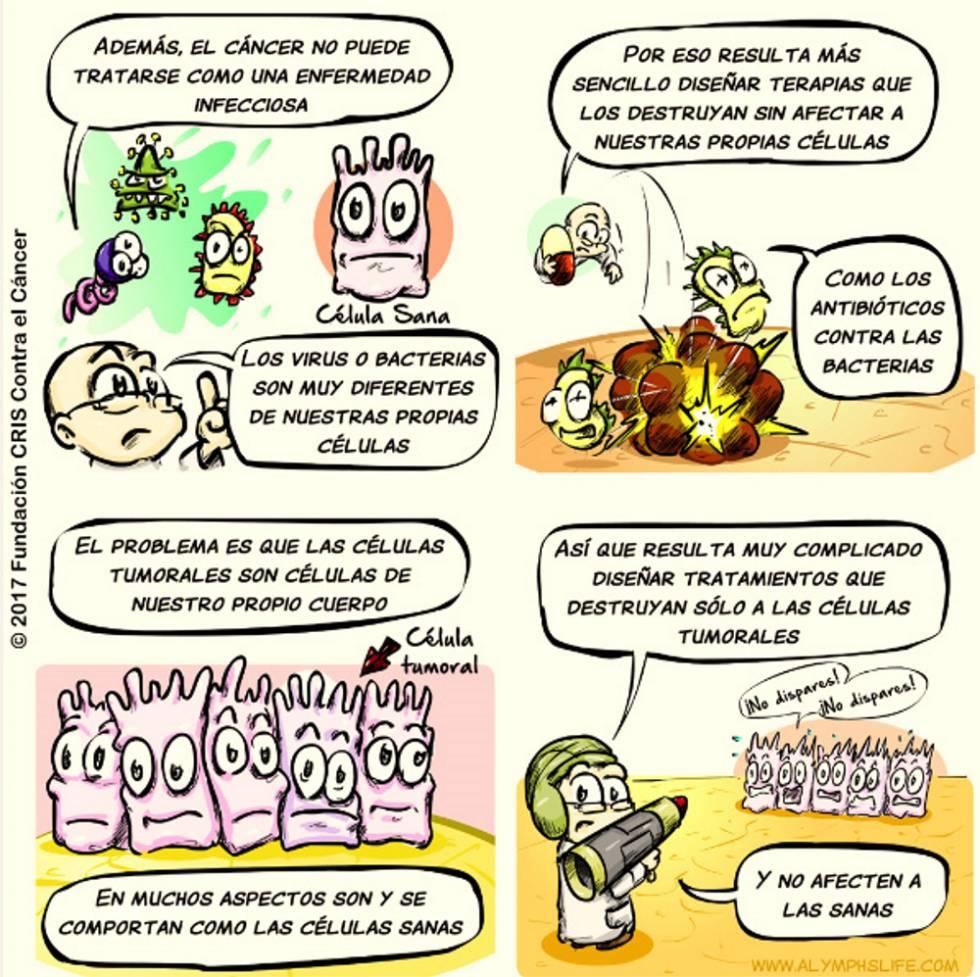 Un cómic para que adultos y niños resuelvan sus dudas sobre el cáncer