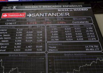 Why Spain's stock market watchdog is jittery about short sales