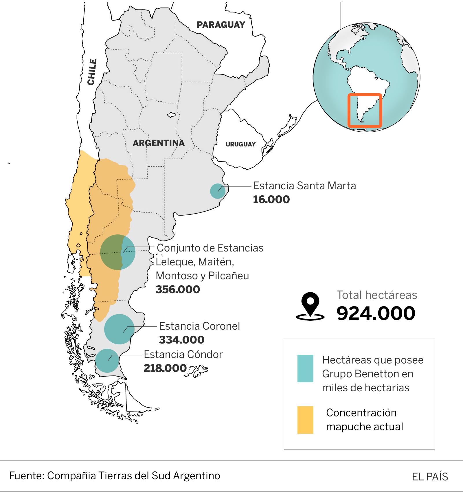benetton y los mapuches batalla sin fin en la patagonia