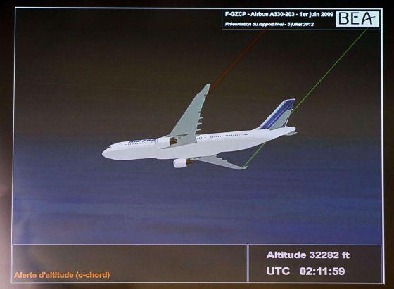 Acciones inapropiadas de los pilotos provocaron la - Oficinas de air europa ...