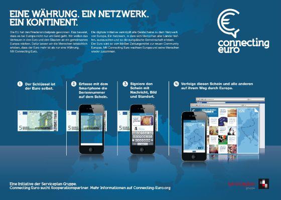 Propuesta de imagen de campaña de la agencia alemana Plan.net Group. Una moneda. Una red. Un continente