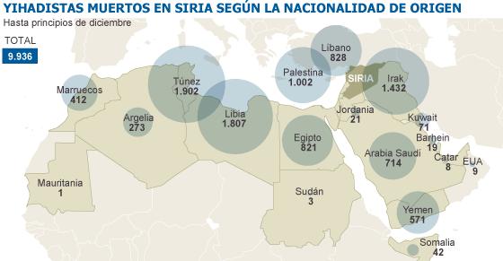 La yihad europea se acelera en Siria