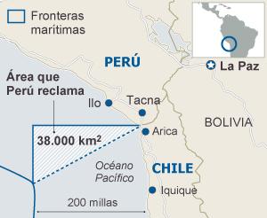 Perú y Chile aguardan por el fallo de La Haya que definirá sus aguas territoriales