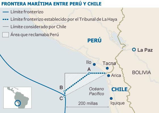 Decisión salomónica de La Haya en el litigio marítimo entre Chile y Perú