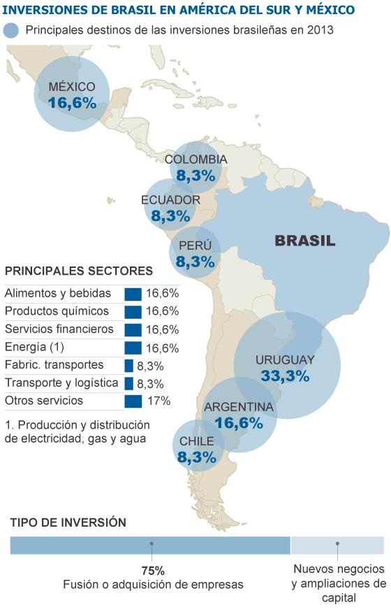 Fuente: Centro de Estudios de Integración y Desarrollo (CINDES).