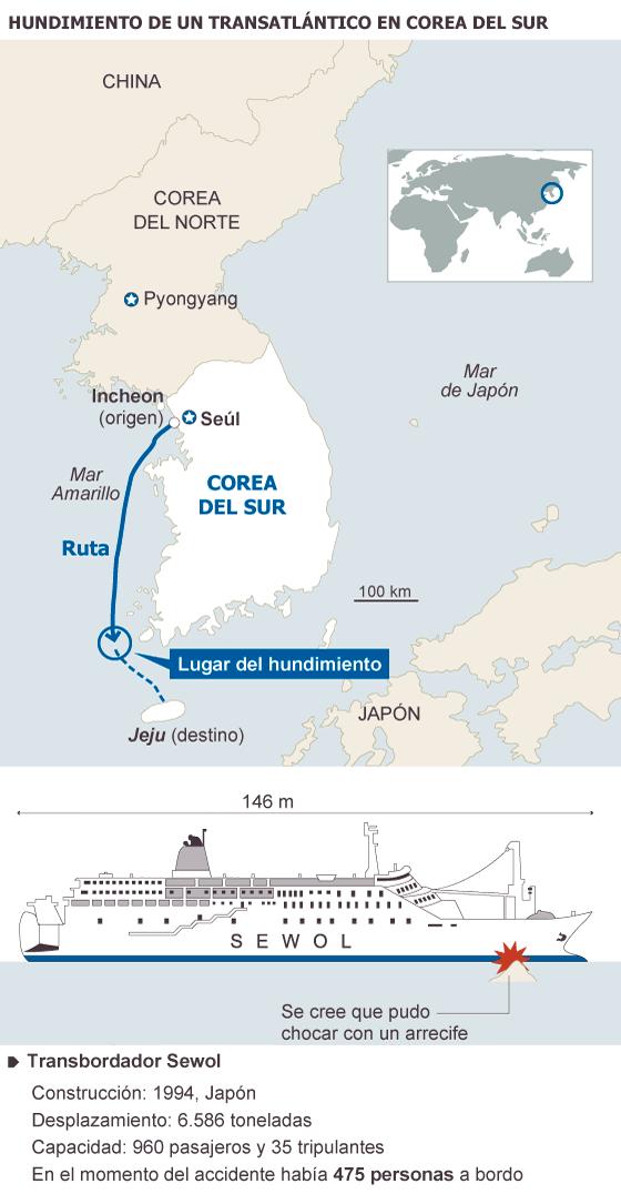 El naufragio de un ferri conmociona Corea del Sur