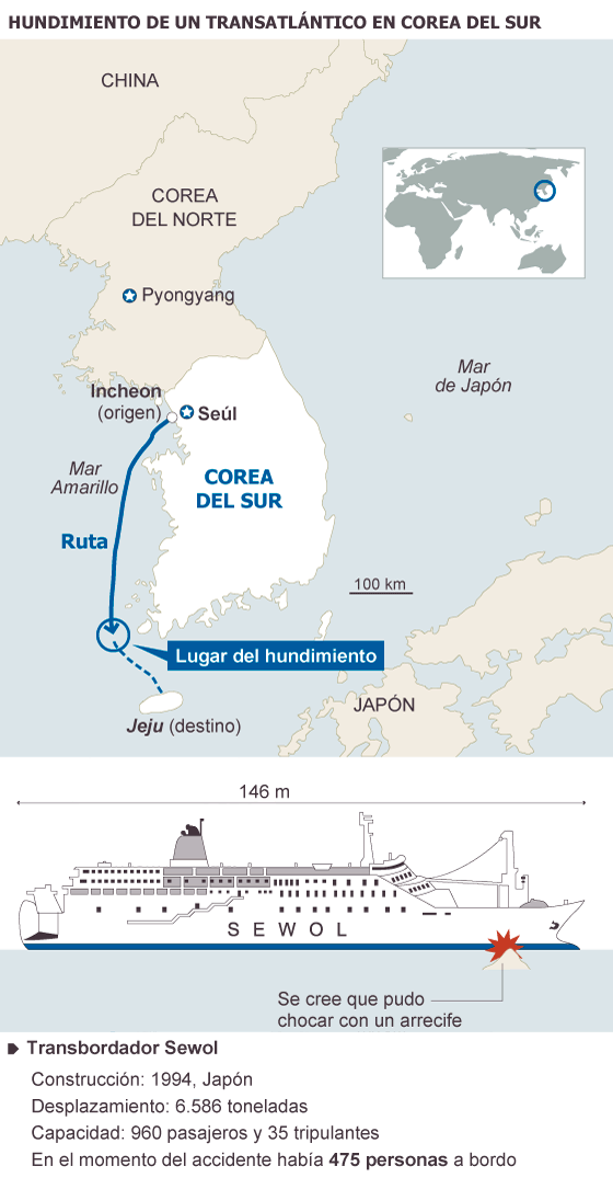 El capitán del ferri dice que demoró la evacuación por el mal estado del mar