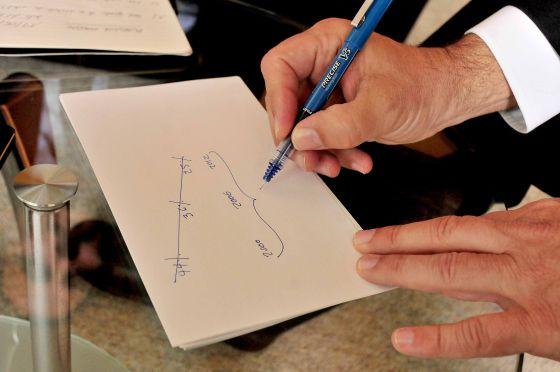 Las anotaciones de Madero durante la entrevista