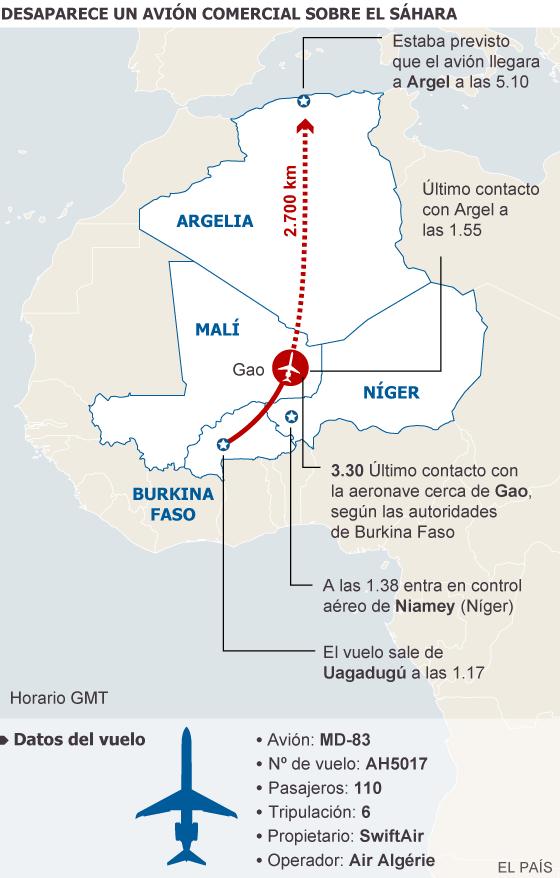 Hallados en Malí los restos del avión perdido con 116 personas a bordo