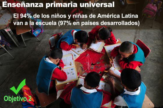 Más latinoamericanos tienen educación que agua potable