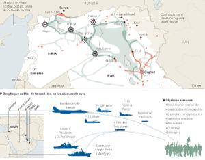 Inicio de los bombardeos en Siria.