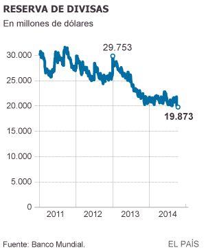 La caída del precio del petróleo agrava la crisis económica de Venezuela