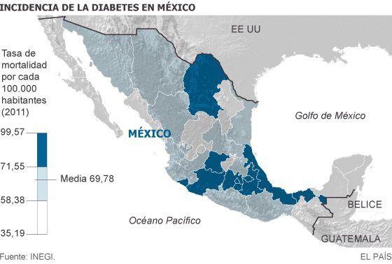 La diabetes es la segunda causa de muerte en México