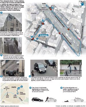 El recorrido de los terroristas por el centro de París