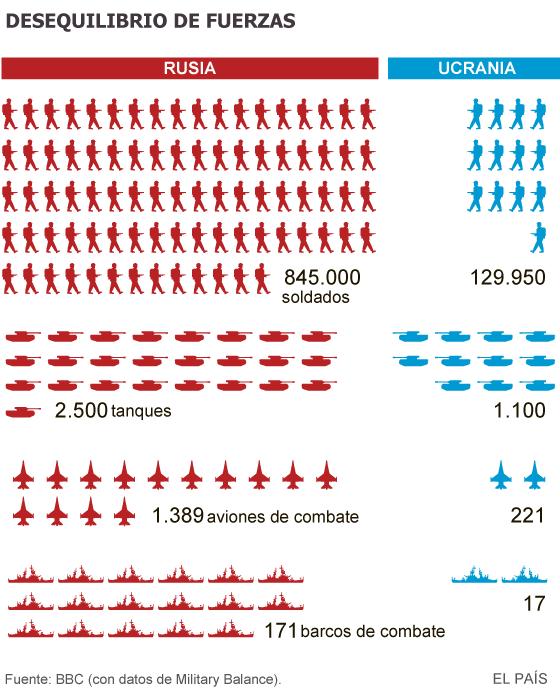 Carrera contrarreloj para pacificar el conflicto en Ucrania