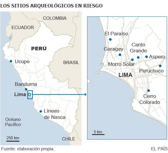 Los sitios arqueológicos en riesgo en Lima