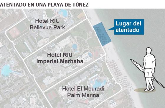 Al menos 37 muertos en un atentado en un hotel español en Túnez
