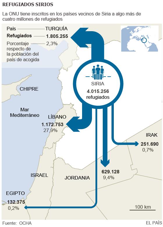 Austria cifra en 71 refugiados los muertos en el camión frigorífico