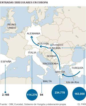 Austria abre su frontera a los refugiados que están en Hungría