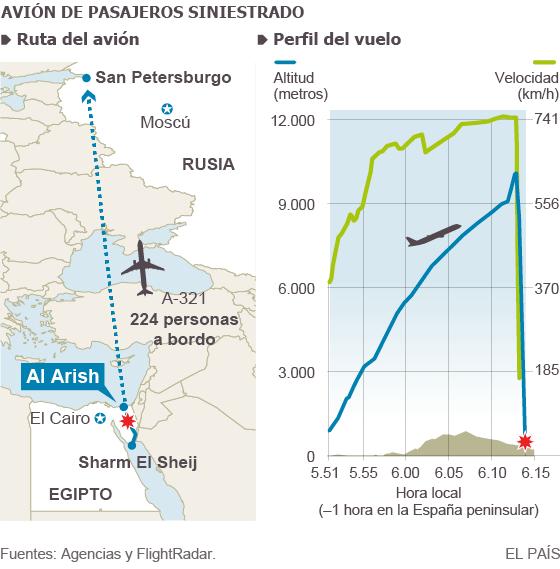 Mapa de localización del accidente del Airbus 321