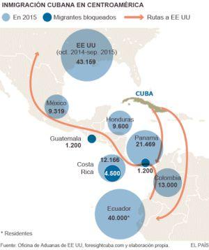 Centroamérica anuncia plan piloto para evacuar a los refugiados cubanos